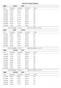 tuvalet-takip-programi (15)